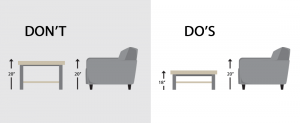 Infographic showing the appropriate height of a coffee table and on graphic showing the wrong height.