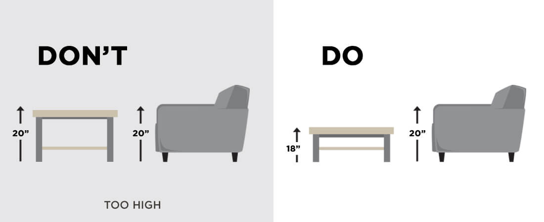 Jot down your sofa's height from floor to top cushion. As a general rule,  the height of the coffee table should be the same height or slightly lower  than ...