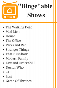 A list of shows worth binge watching on tv.