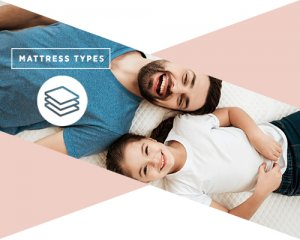 "Graphic of a man and his daughter laying on a mattress looking up at the camera with text next to them saying ""mattress types"""