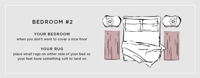 This graphic demonstrates the right size rug for a small bedroom.