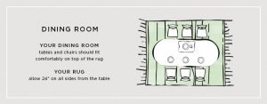 A graphic demonstrating the right size rug for a dining room area with a large dining room table.