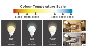 light bulb tones chart